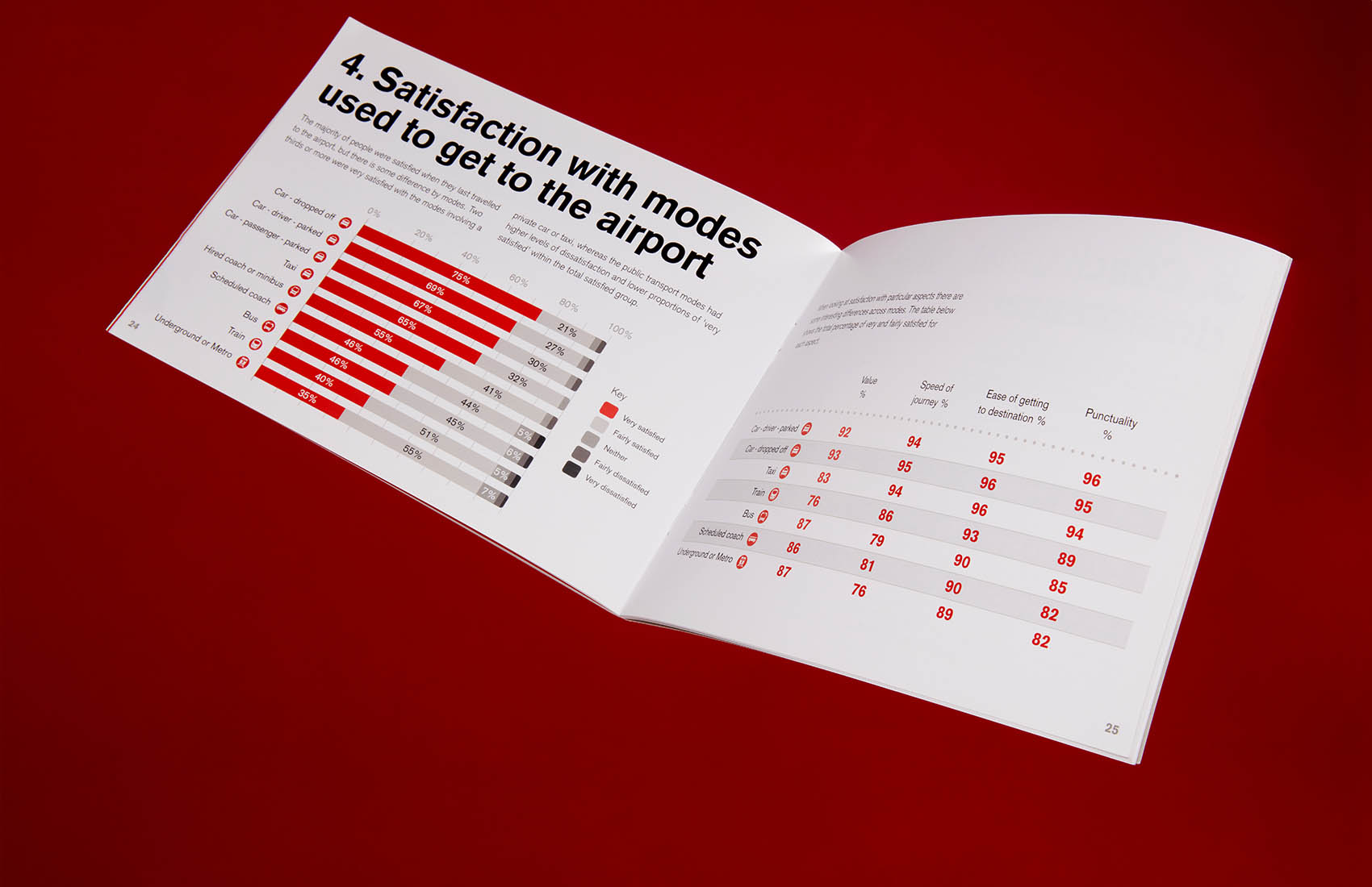 Brochure on red background